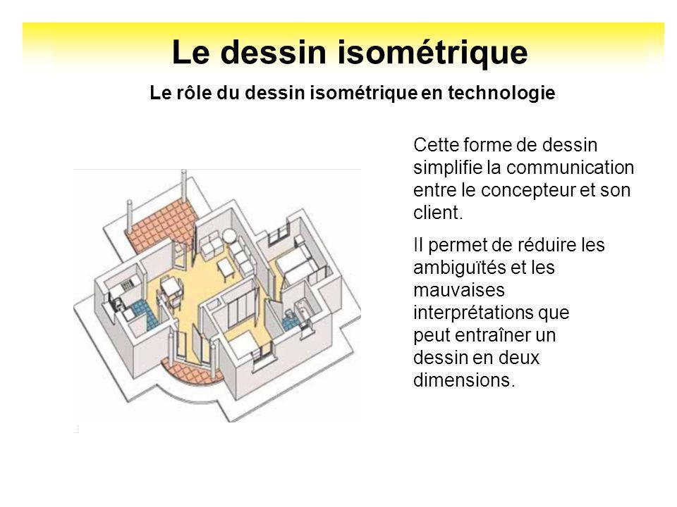 Le dessin isométrique Le dessin isométrique permet, par simulation graphique, de mieux visualiser les formes dun objet avant den fabriquer la maquette