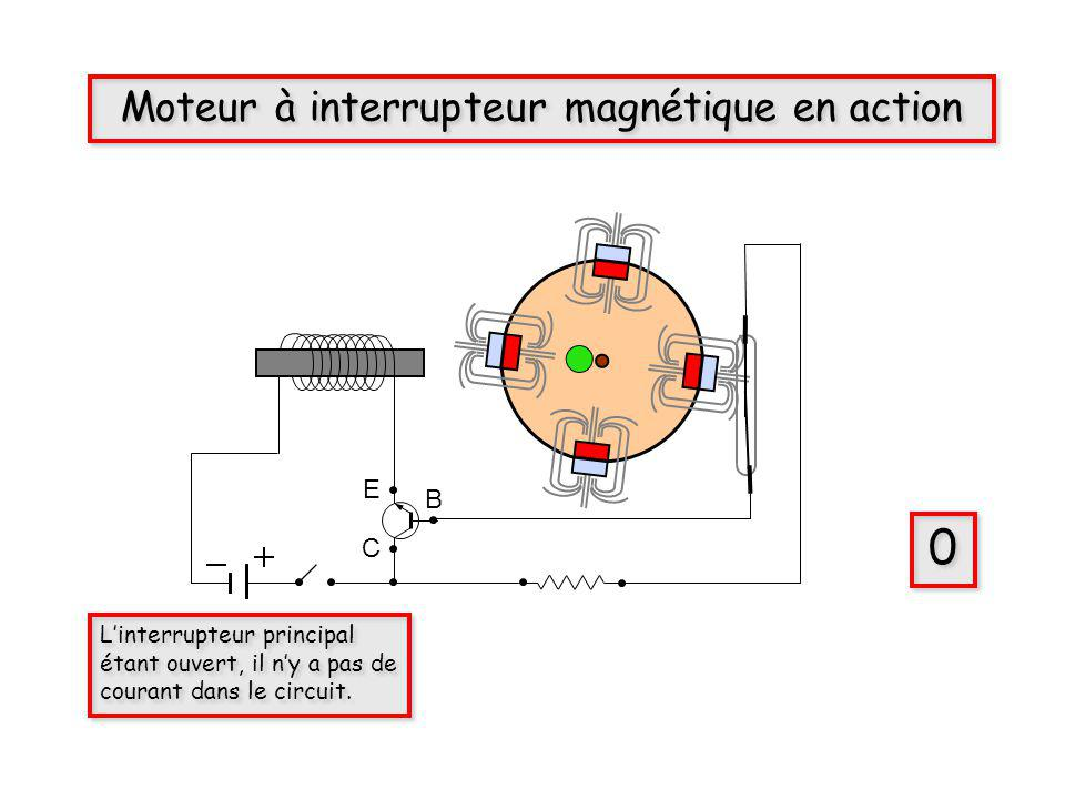 Moteur à interrupteur magnétique en action Linterrupteur principal étant ouvert, il ny a pas de courant dans le circuit.
