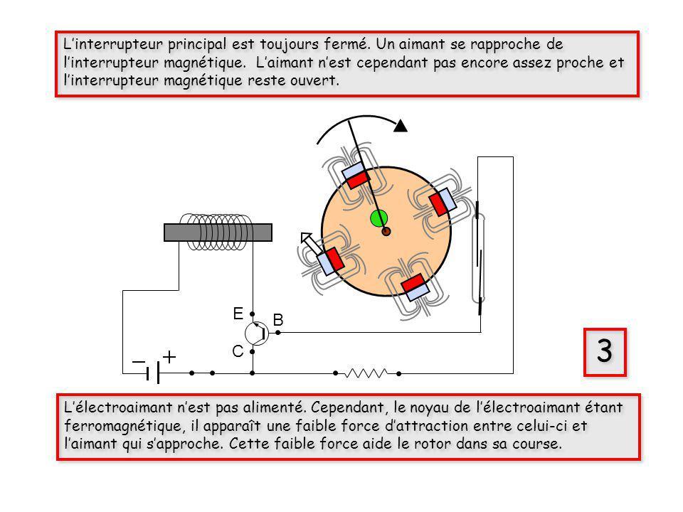 Et le même cycle recommence et ce, quatre fois, à chaque rotation complète du rotor. 4 4 B C E S N