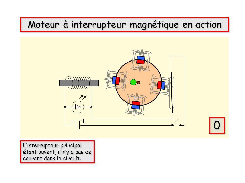 Linterrupteur principal étant ouvert, il ny a pas de courant dans le circuit. Moteur à interrupteur magnétique en action 0 0