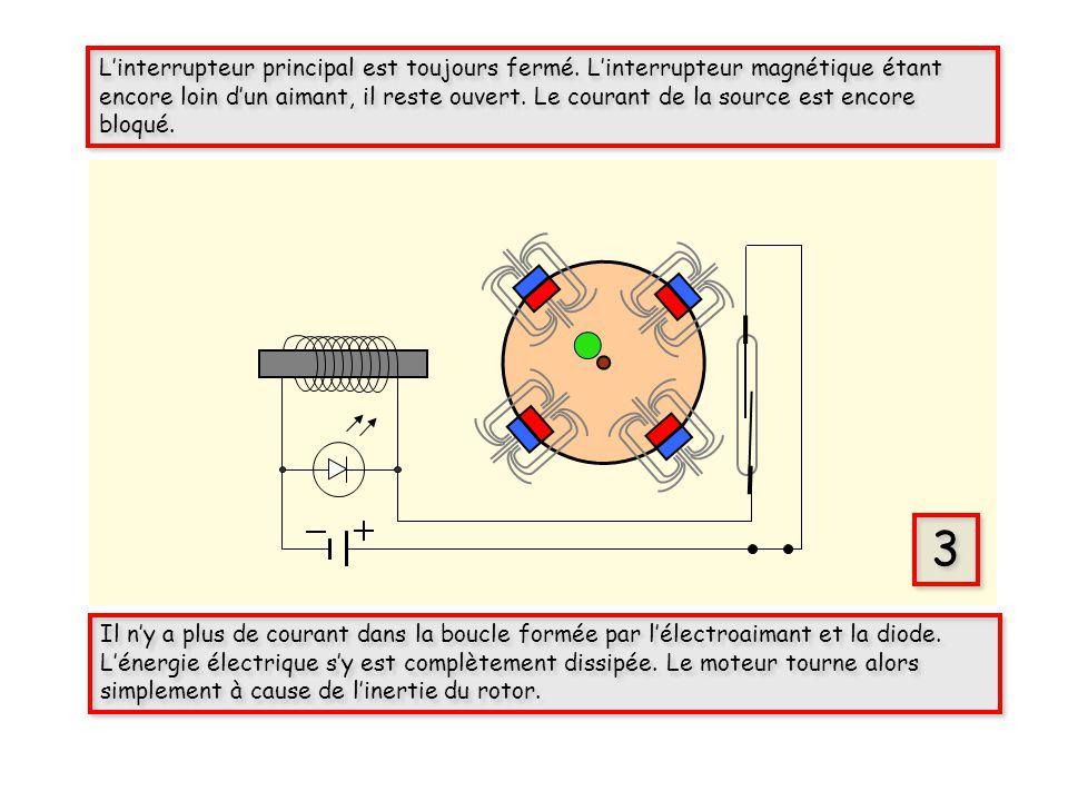 Il ny a plus de courant dans la boucle formée par lélectroaimant et la diode. Lénergie électrique sy est complètement dissipée. Le moteur tourne alors