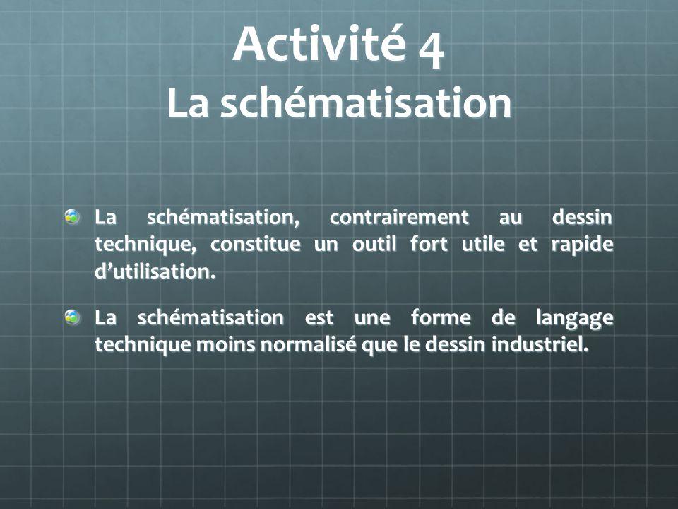 Activité 4 La schématisation La schématisation, contrairement au dessin technique, constitue un outil fort utile et rapide dutilisation.