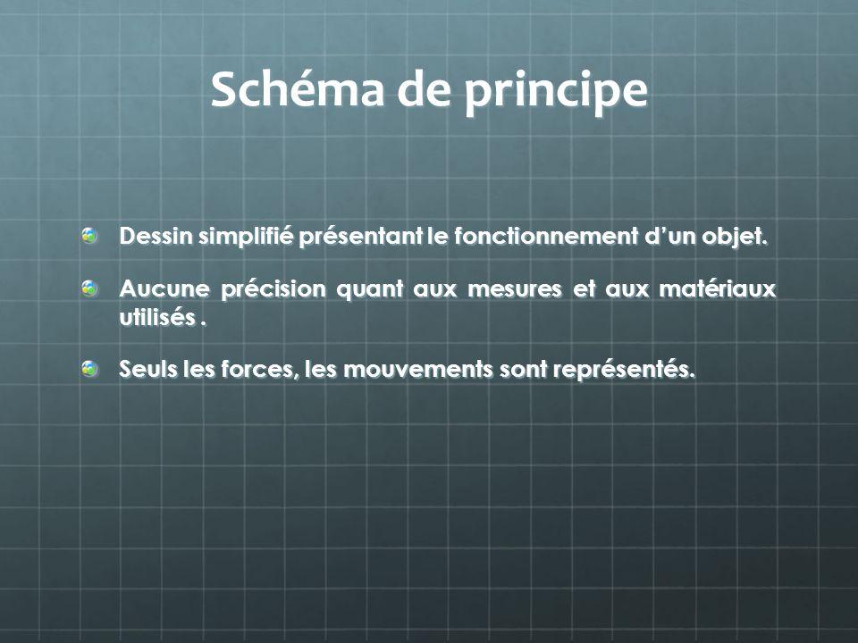 Schéma de principe Dessin simplifié présentant le fonctionnement dun objet.