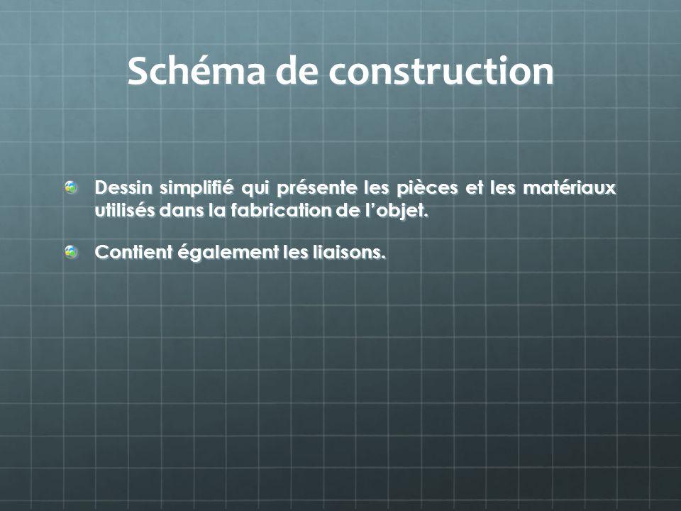 Schéma de construction Dessin simplifié qui présente les pièces et les matériaux utilisés dans la fabrication de lobjet.