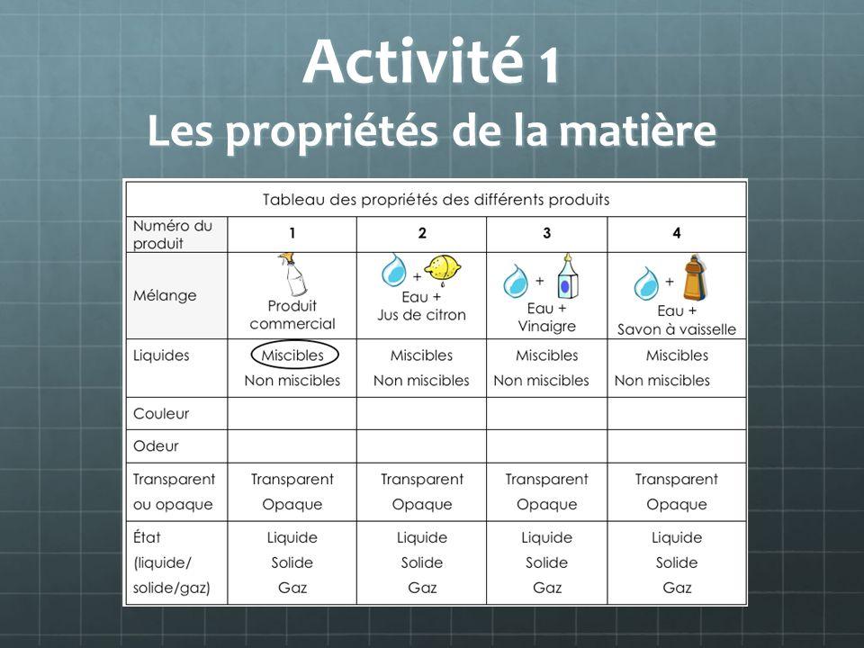 Activité 1 Les propriétés de la matière