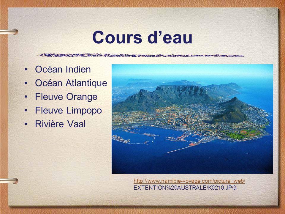 Cours deau Océan Indien Océan Atlantique Fleuve Orange Fleuve Limpopo Rivière Vaal http://www.namibie-voyage.com/picture_web/ EXTENTION%20AUSTRALE/K02