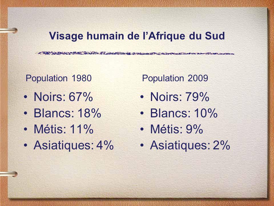 Visage humain de lAfrique du Sud Noirs: 67% Blancs: 18% Métis: 11% Asiatiques: 4% Population 1980 Noirs: 79% Blancs: 10% Métis: 9% Asiatiques: 2% Popu
