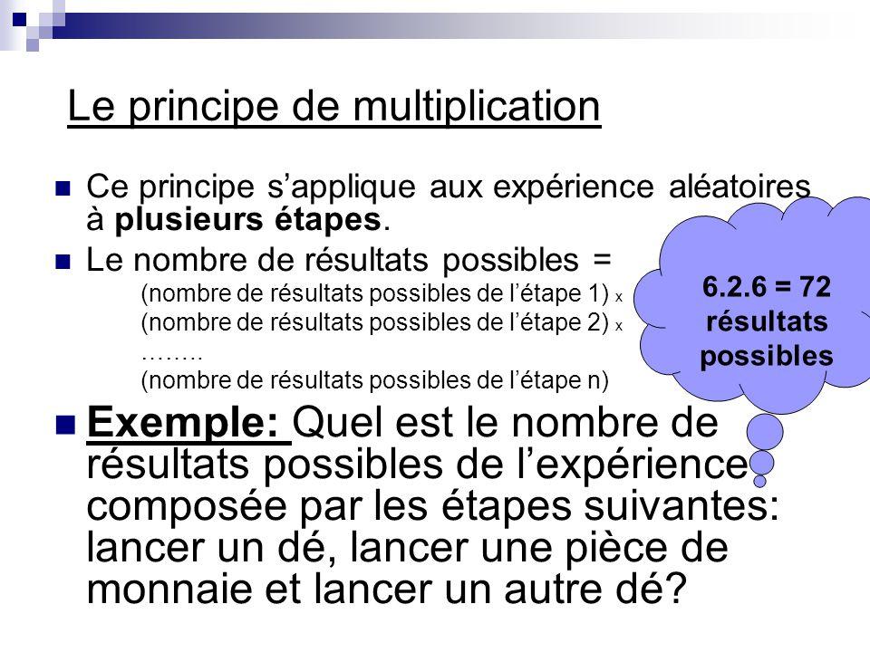 Le principe de multiplication Ce principe sapplique aux expérience aléatoires à plusieurs étapes. Le nombre de résultats possibles = (nombre de résult