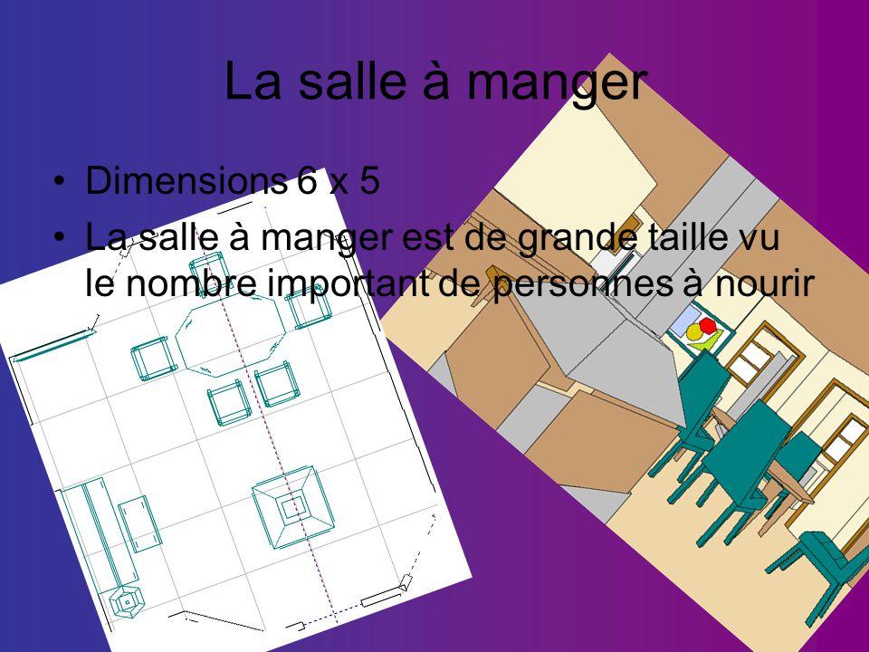 La salle à manger Dimensions 6 x 5 La salle à manger est de grande taille vu le nombre important de personnes à nourir