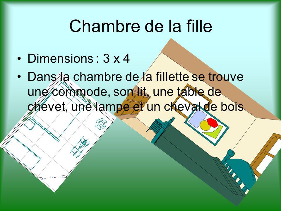 Chambre de la fille Dimensions : 3 x 4 Dans la chambre de la fillette se trouve une commode, son lit, une table de chevet, une lampe et un cheval de b