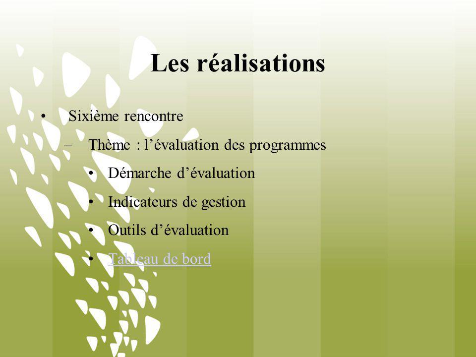 Les réalisations Sixième rencontre –Thème : lévaluation des programmes Démarche dévaluation Indicateurs de gestion Outils dévaluation Tableau de bord