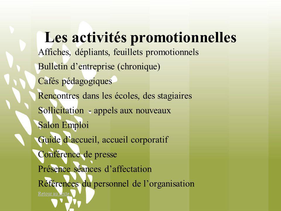 Les activités promotionnelles Affiches, dépliants, feuillets promotionnels Bulletin dentreprise (chronique) Cafés pédagogiques Rencontres dans les éco