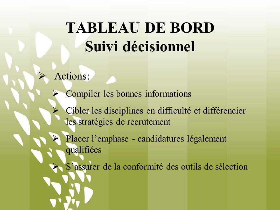 TABLEAU DE BORD Suivi décisionnel Actions: Compiler les bonnes informations Cibler les disciplines en difficulté et différencier les stratégies de rec