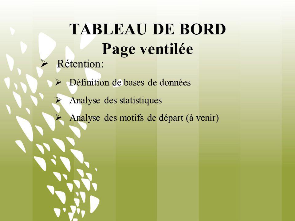 TABLEAU DE BORD Page ventilée Rétention: Définition de bases de données Analyse des statistiques Analyse des motifs de départ (à venir)