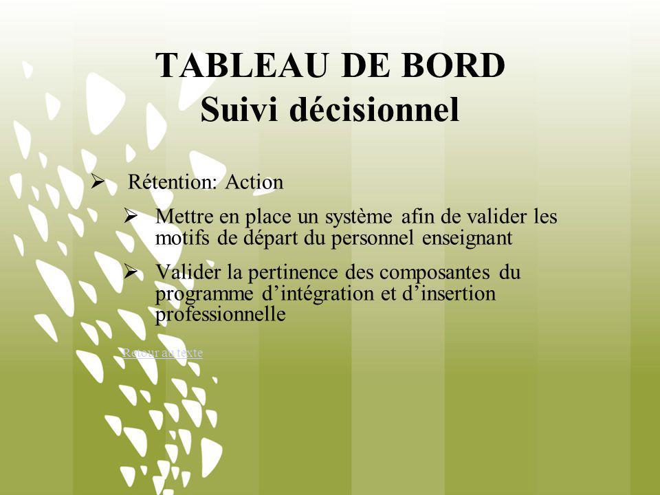 TABLEAU DE BORD Suivi décisionnel Rétention: Action Mettre en place un système afin de valider les motifs de départ du personnel enseignant Valider la
