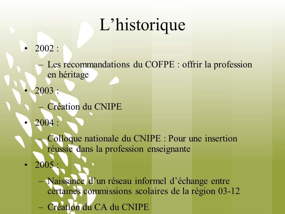Lhistorique 2002 : –Les recommandations du COFPE : offrir la profession en héritage 2003 : –Création du CNIPE 2004 : –Colloque nationale du CNIPE : Po