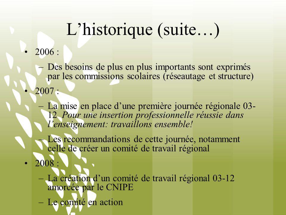 Lhistorique (suite…) 2006 : –Des besoins de plus en plus importants sont exprimés par les commissions scolaires (réseautage et structure) 2007 : –La m