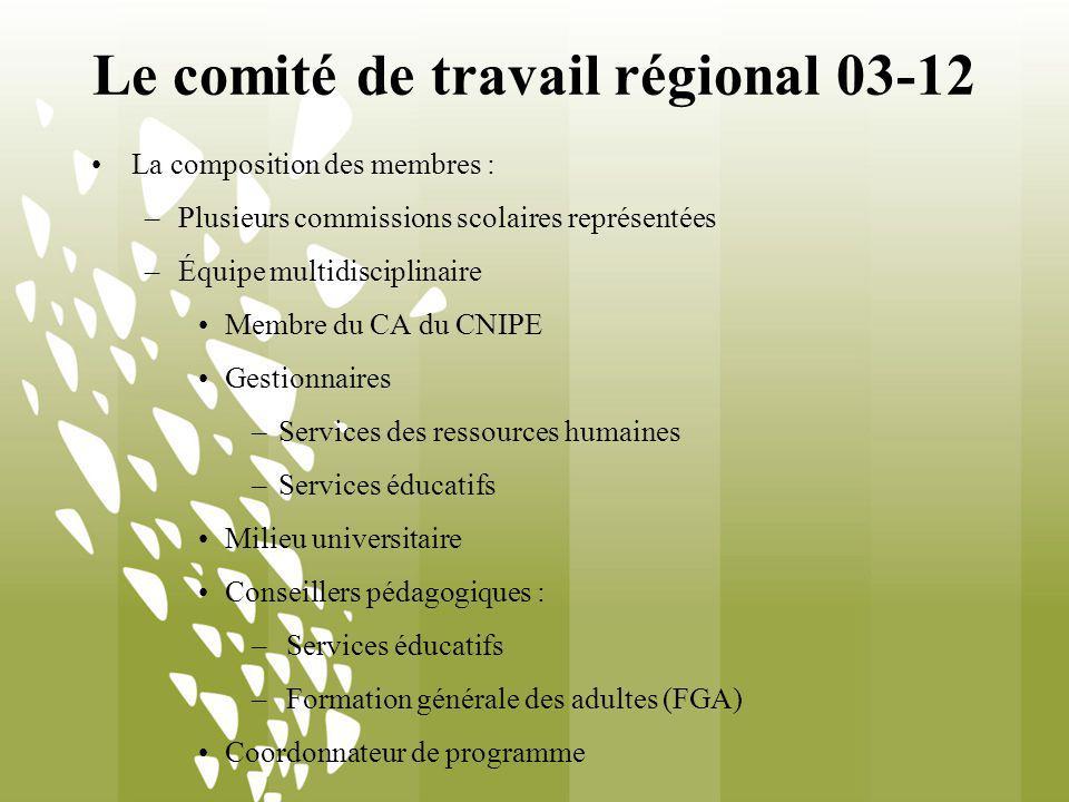 Le comité de travail régional 03-12 La composition des membres : –Plusieurs commissions scolaires représentées –Équipe multidisciplinaire Membre du CA