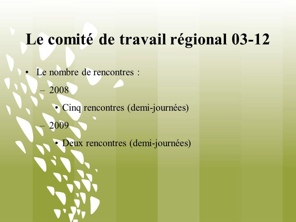 Le comité de travail régional 03-12 Le nombre de rencontres : –2008 Cinq rencontres (demi-journées) –2009 Deux rencontres (demi-journées)