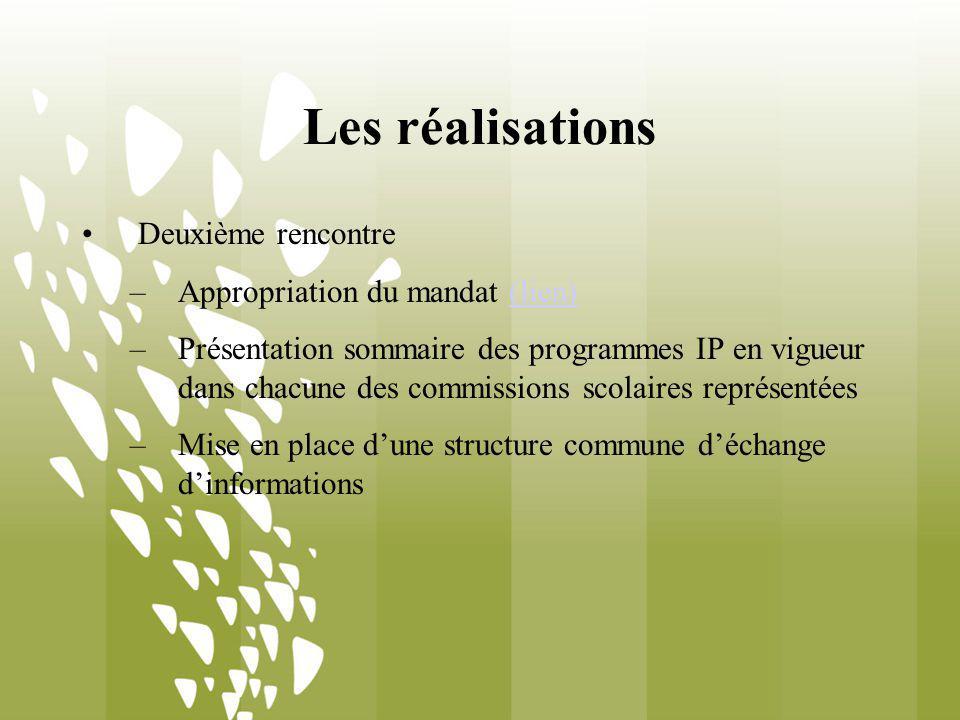 Les réalisations Deuxième rencontre –Appropriation du mandat (lien)(lien) –Présentation sommaire des programmes IP en vigueur dans chacune des commiss