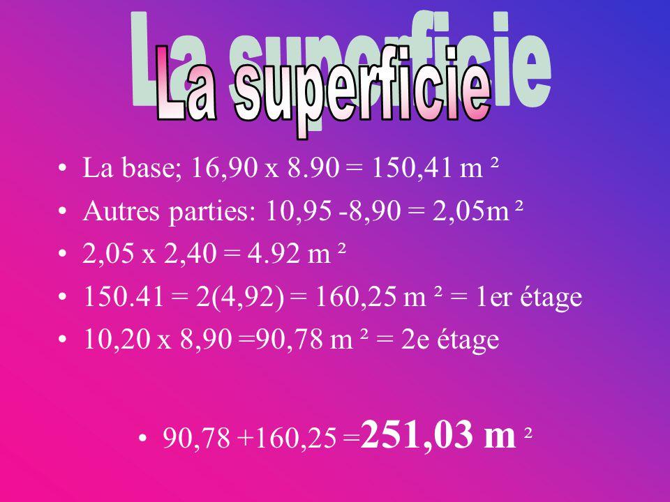 La base; 16,90 x 8.90 = 150,41 m ² Autres parties: 10,95 -8,90 = 2,05m ² 2,05 x 2,40 = 4.92 m ² 150.41 = 2(4,92) = 160,25 m ² = 1er étage 10,20 x 8,90 =90,78 m ² = 2e étage 90,78 +160,25 = 251,03 m ²