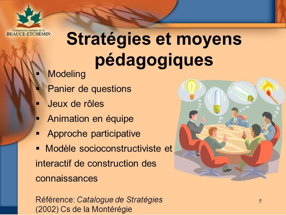 5 Modeling Panier de questions Jeux de rôles Animation en équipe Approche participative Modèle socioconstructiviste et interactif de construction des