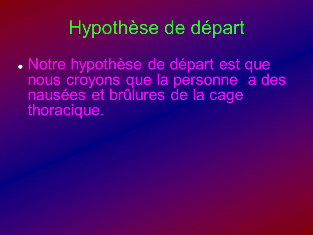 Hypothèse de départ Notre hypothèse de départ est que nous croyons que la personne a des nausées et brûlures de la cage thoracique.