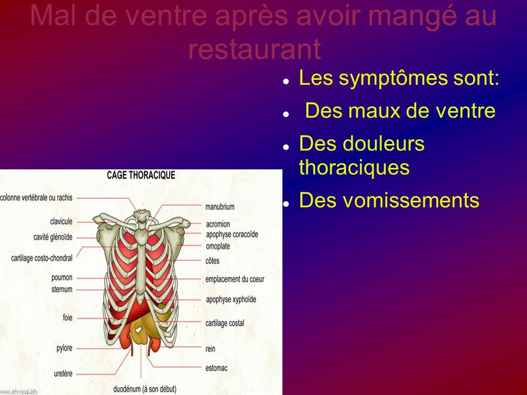 Mal de ventre après avoir mangé au restaurant Les symptômes sont: Des maux de ventre Des douleurs thoraciques Des vomissements