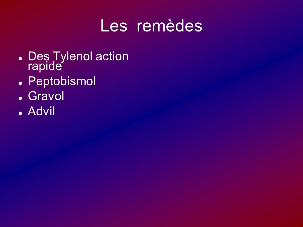 Les remèdes Des Tylenol action rapide Peptobismol Gravol Advil