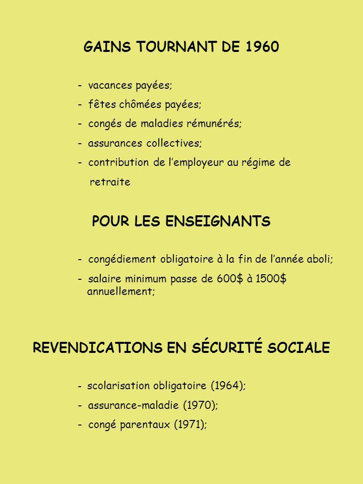 PAS FACILE LE SYNDICALISME - Pertes demploi : * Léo Guindon (mai 1945) * 68 mises à pied (tentative de syndicalisation, 1918) - Perte de laccréditation; * APPM (1949); - Perte de droit de grève;
