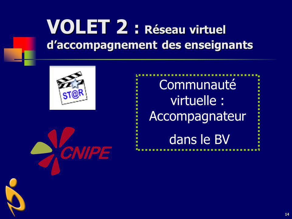 14 VOLET 2 : Réseau virtuel daccompagnement des enseignants Communauté virtuelle : Accompagnateur dans le BV