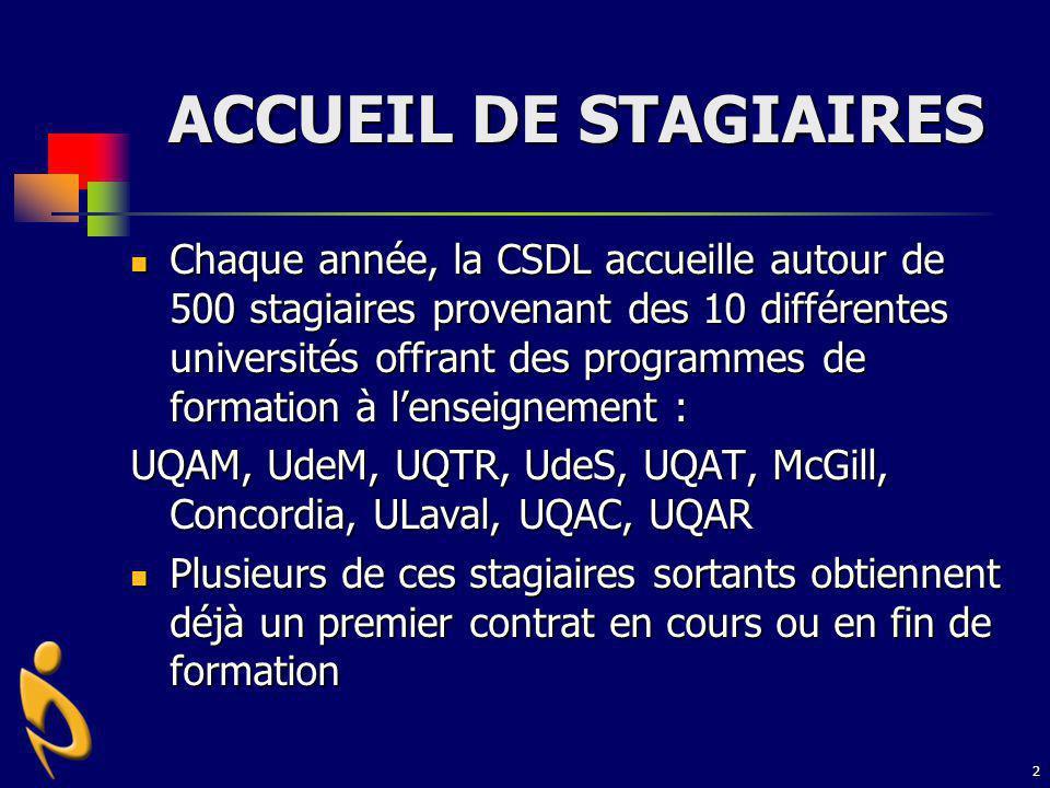 2 ACCUEIL DE STAGIAIRES Chaque année, la CSDL accueille autour de 500 stagiaires provenant des 10 différentes universités offrant des programmes de fo