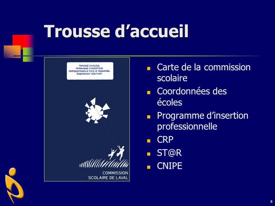 8 Trousse daccueil Carte de la commission scolaire Coordonnées des écoles Programme dinsertion professionnelle CRP ST@R CNIPE