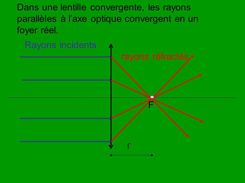 Fi f Axe principal Les lentilles convexes centre optique (c.o) Foyer réel (Fi): endroit où les rayons convergent Fo Foyer secondaire (Fo): même distance que F dans le sens inverse Distance focale