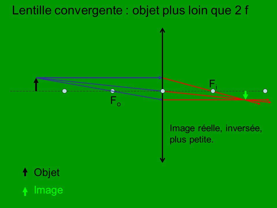 FoFo Lentille convergente : objet plus loin que 2 f Objet Image Image réelle, inversée, plus petite. FiFi