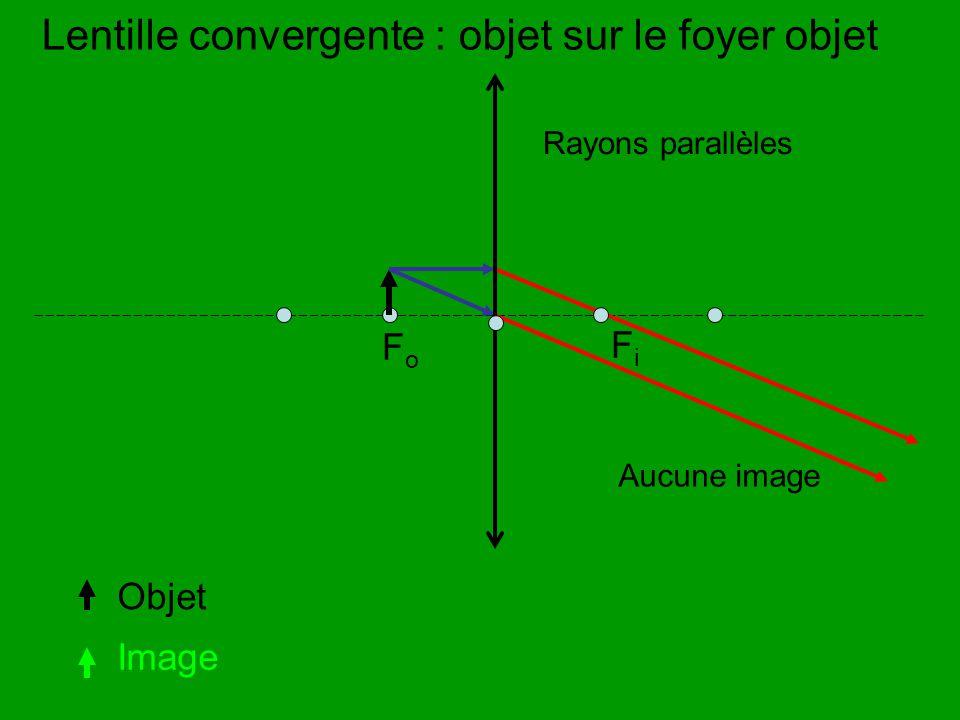 FoFo Loupe et oculaire: objet entre le foyer et la lentille Objet Image Image virtuelle, droite, plus grande.