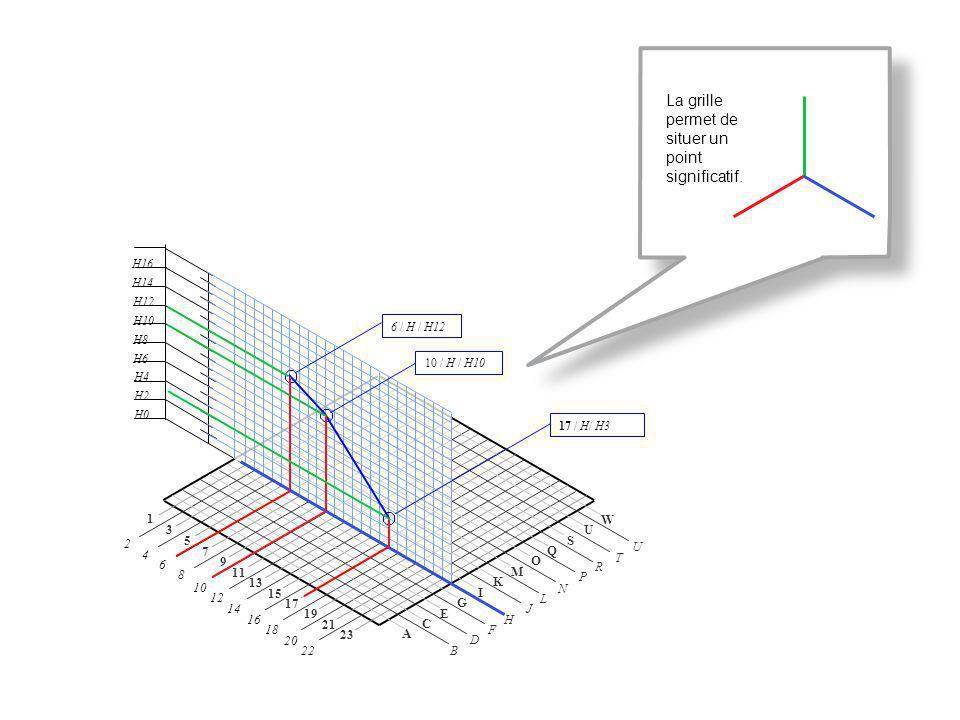 10 16 14 18 12 2 4 6 8 20 22 15 17 1 3 5 7 9 11 13 19 21 23 O Q A C G E K I M S U W P R B D H F L J N T U H0 H2 H4 H6 H8 H10 H12 H14 H16 6 / H / H1217 / H/ H310 / H / H10 La grille permet de situer un point significatif.
