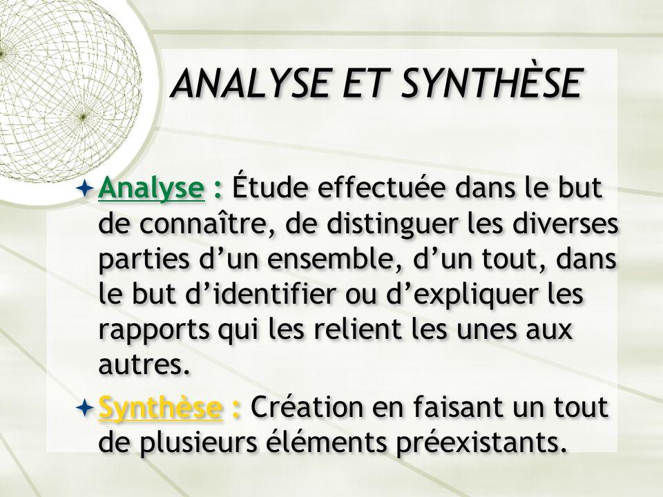 ANALYSE ET SYNTHÈSE Analyse : Étude effectuée dans le but de connaître, de distinguer les diverses parties dun ensemble, dun tout, dans le but didenti