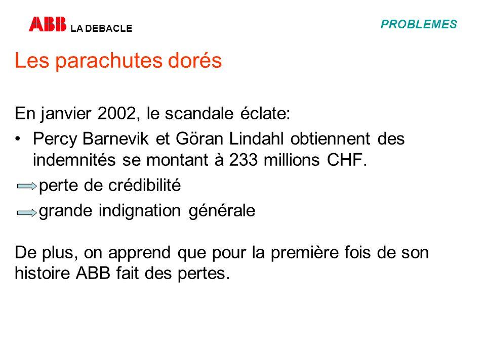 LA DEBACLE PROBLEMES Les parachutes dorés En janvier 2002, le scandale éclate: Percy Barnevik et Göran Lindahl obtiennent des indemnités se montant à 233 millions CHF.
