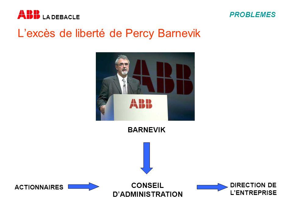 LA DEBACLE PROBLEMES Lexcès de liberté de Percy Barnevik CONSEIL DADMINISTRATION ACTIONNAIRES DIRECTION DE LENTREPRISE BARNEVIK