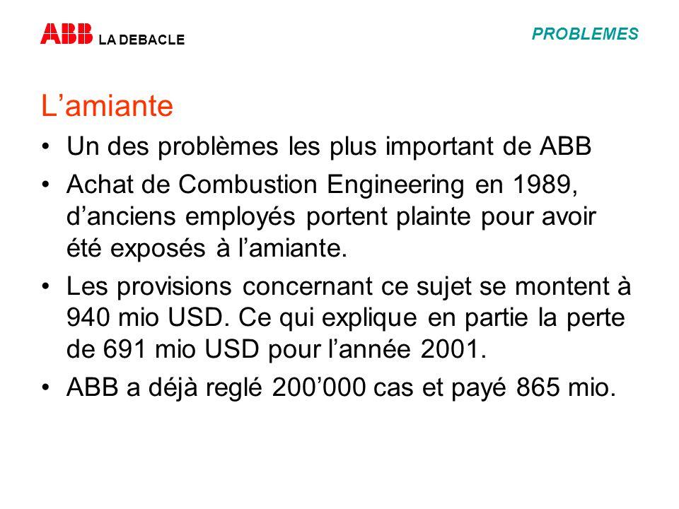 LA DEBACLE PROBLEMES Lamiante Un des problèmes les plus important de ABB Achat de Combustion Engineering en 1989, danciens employés portent plainte pour avoir été exposés à lamiante.