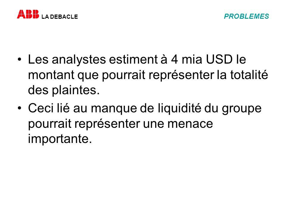 LA DEBACLE PROBLEMES Les analystes estiment à 4 mia USD le montant que pourrait représenter la totalité des plaintes.