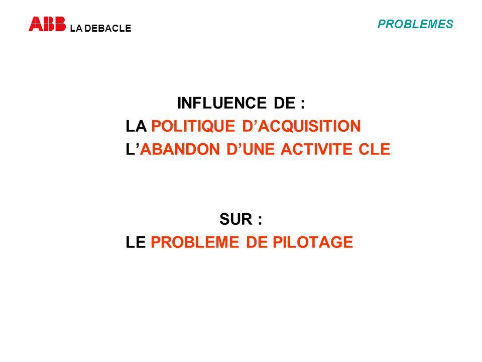 LA DEBACLE PROBLEMES INFLUENCE DE : LA POLITIQUE DACQUISITION LABANDON DUNE ACTIVITE CLE SUR : LE PROBLEME DE PILOTAGE