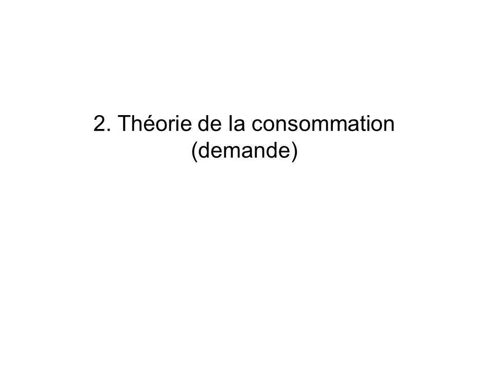 2. Théorie de la consommation (demande)