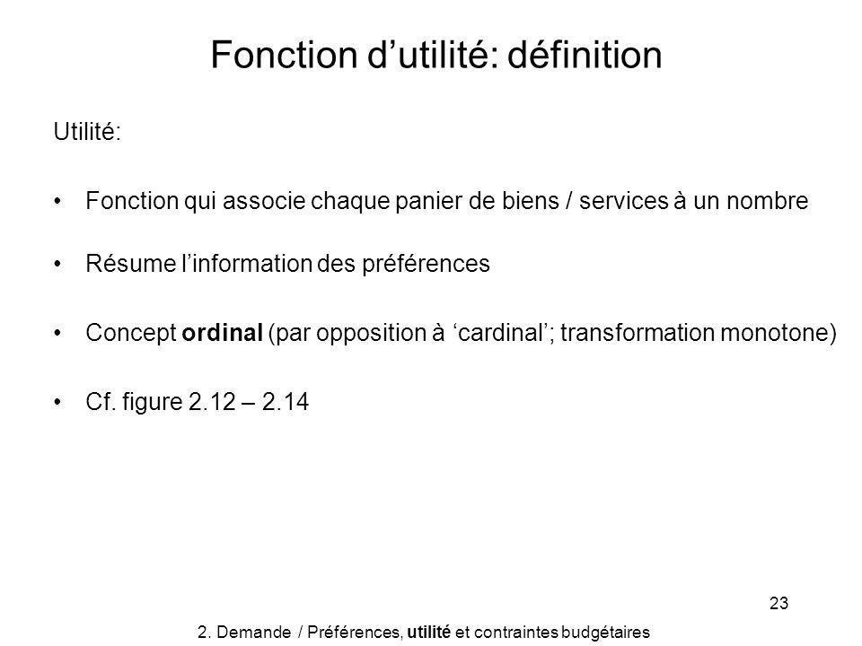 23 Utilité: Fonction qui associe chaque panier de biens / services à un nombre Résume linformation des préférences Concept ordinal (par opposition à cardinal; transformation monotone) Cf.