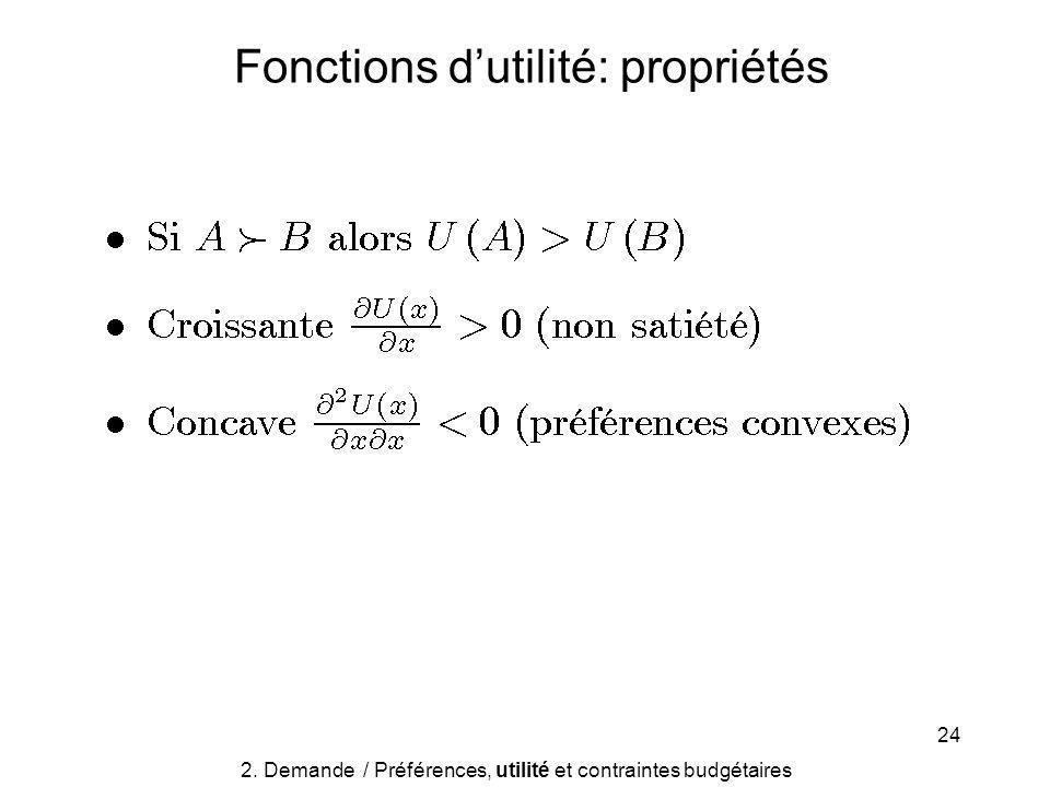 24 Fonctions dutilité: propriétés 2. Demande / Préférences, utilité et contraintes budgétaires
