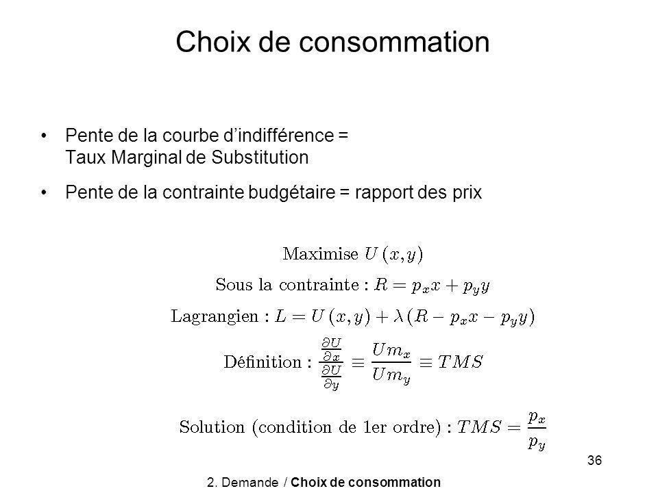 36 Pente de la courbe dindifférence = Taux Marginal de Substitution Pente de la contrainte budgétaire = rapport des prix Choix de consommation 2.