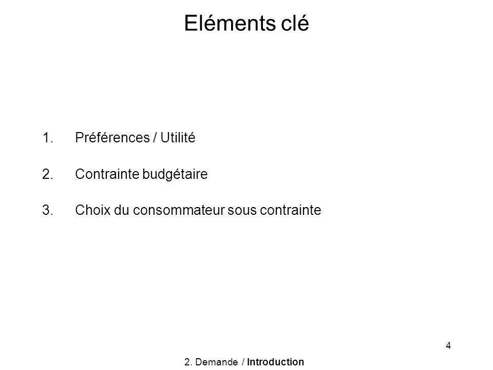 4 1.Préférences / Utilité 2.Contrainte budgétaire 3.Choix du consommateur sous contrainte Eléments clé 2.