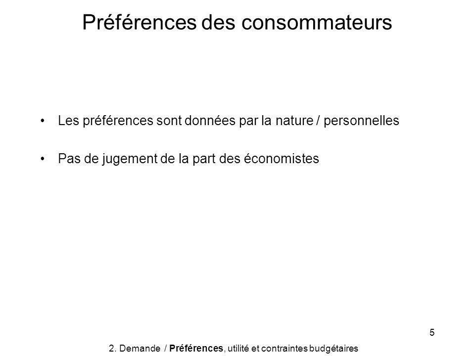 6 Vocabulaire 2. Demande / Préférences, utilité et contraintes budgétaires