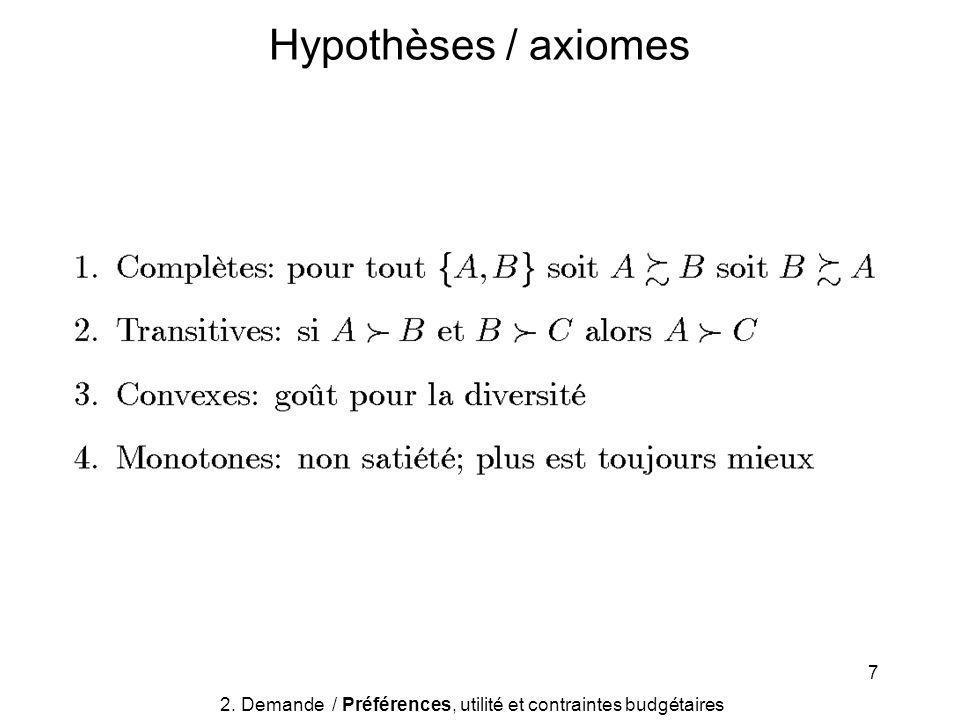7 Hypothèses / axiomes 2. Demande / Préférences, utilité et contraintes budgétaires